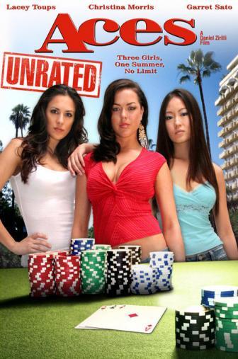 Random Movie Pick - Aces 2006 Poster